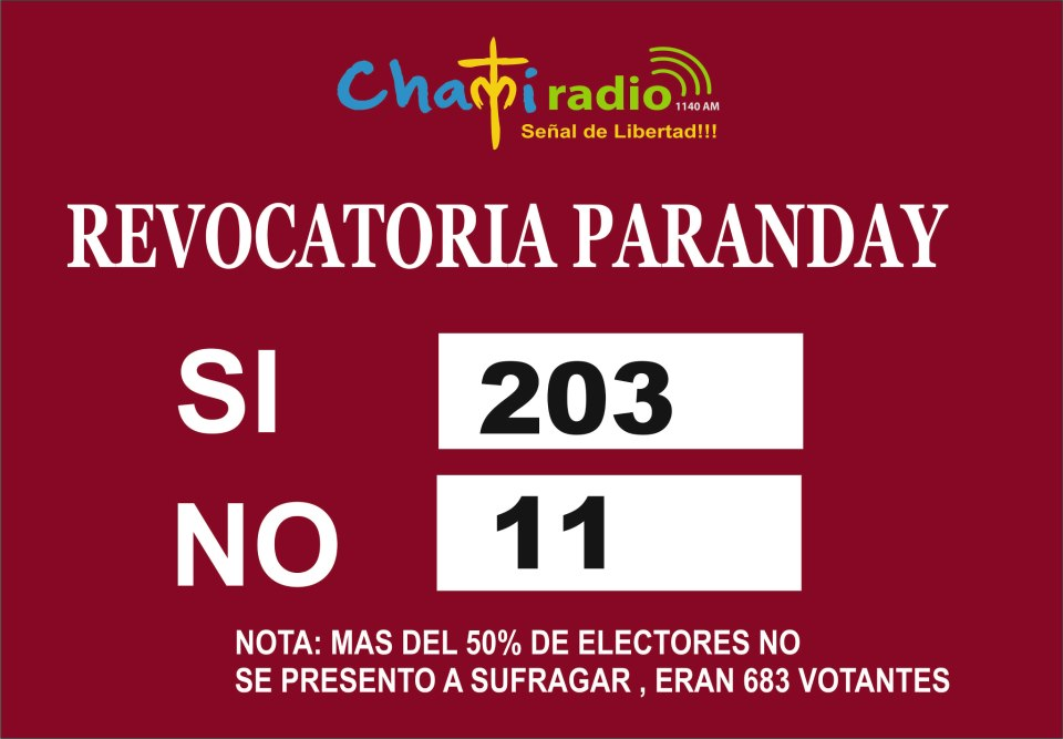Paranday Revocatoria